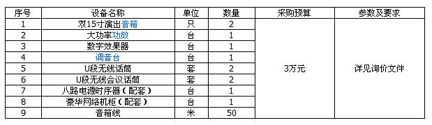 关于江西省奉新县第一中学礼堂音箱设备采购项目