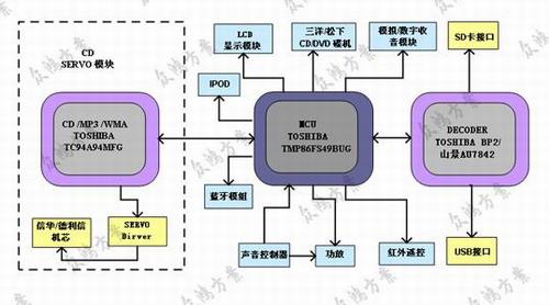fs1117电路图