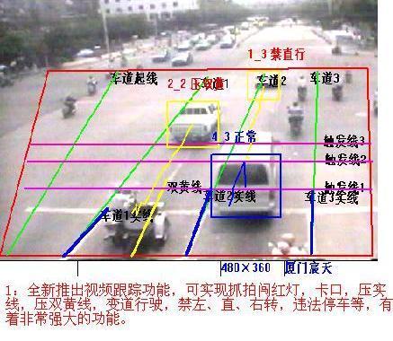 高清电子警察系统/SupPolice-v3.0